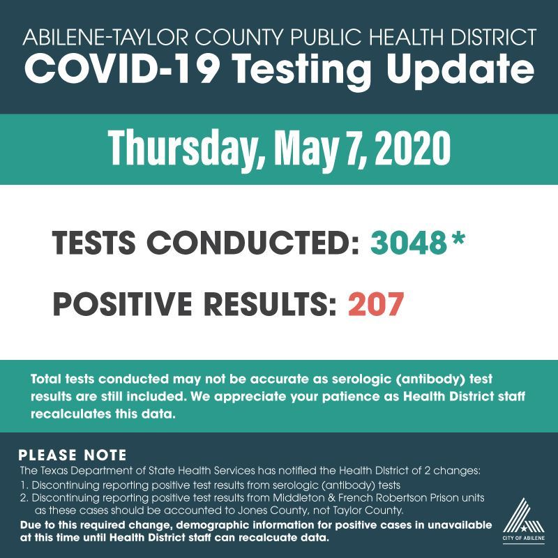 COVID-19 test results 5-7-2020