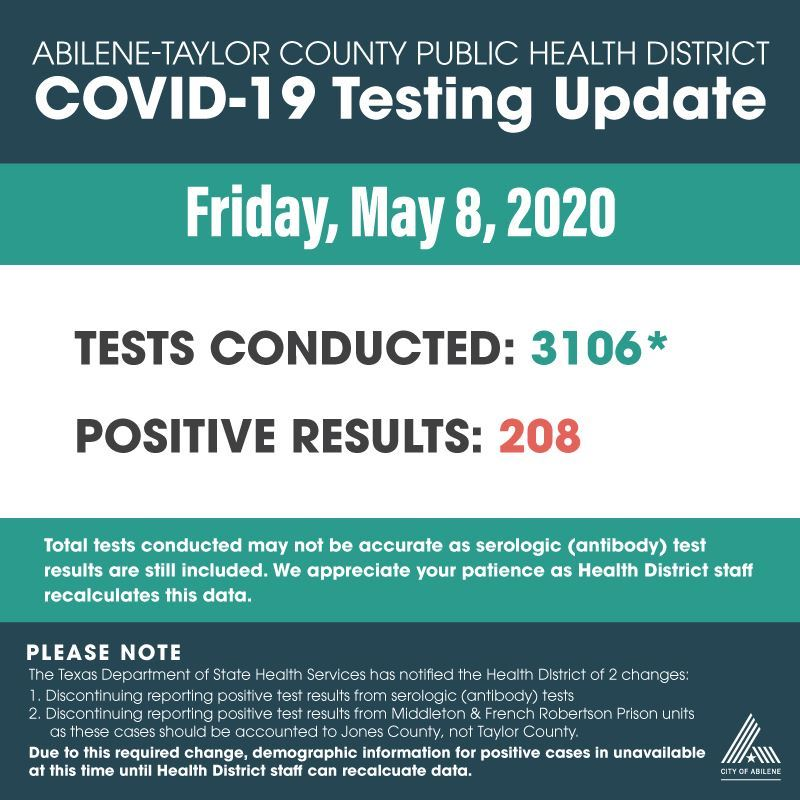 COVID-19 test results 5-8-2020