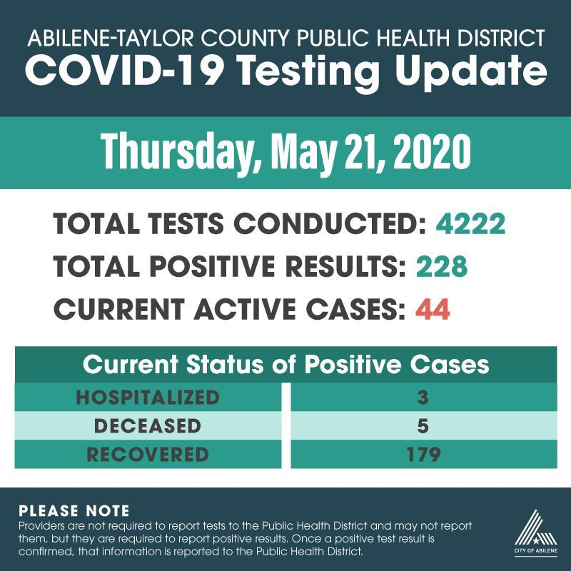 COVID-19 test results 5-21-2020